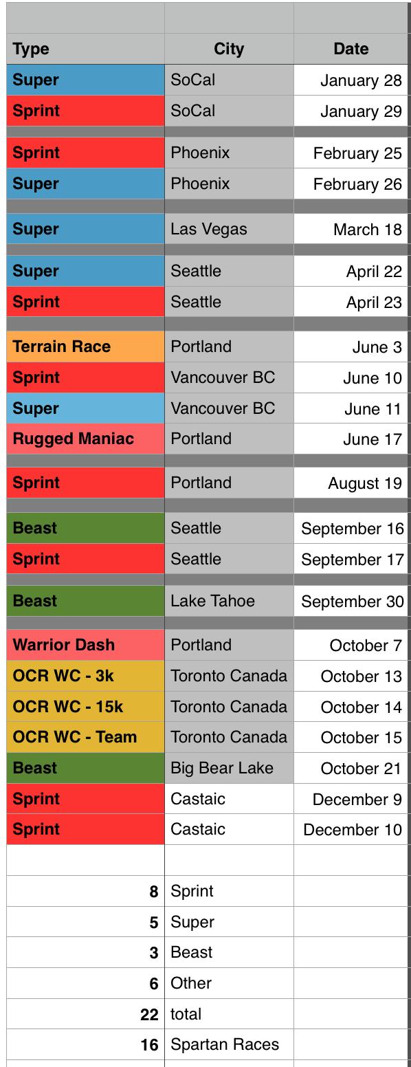 2017 Race Schedule